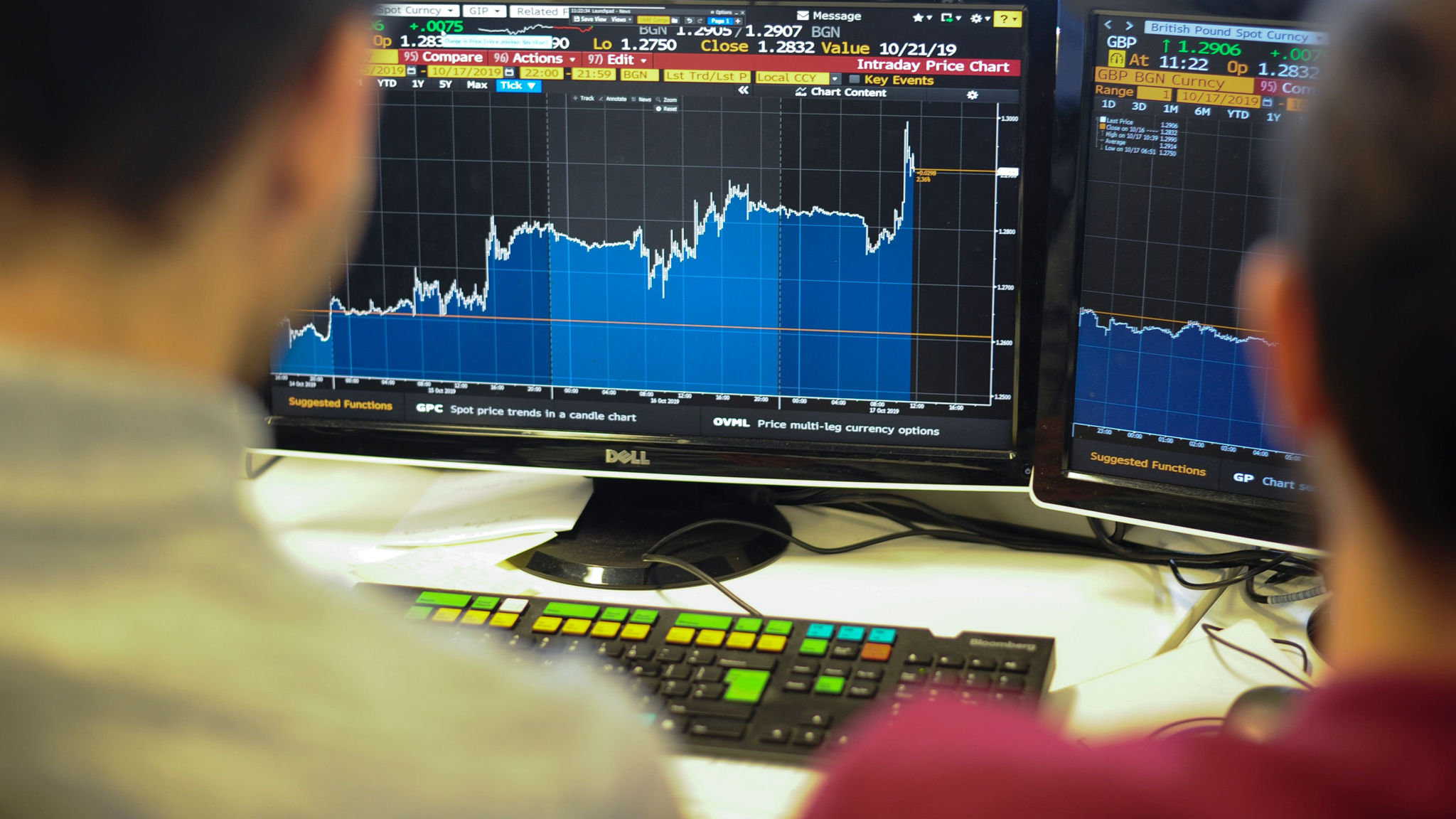 What Are Forex Forums And How To Are They Helpful In Forex Trading